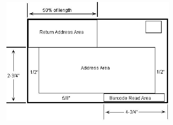 measurements for placement of addressing an envelope